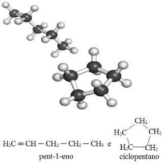 Exemplo de isomeria de cadeia entre o pent-1-eno e o ciclopentano