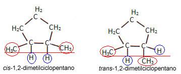 Isômeros cis-1,2-dimetilciclopentano e trans-1,2-dimetilciclopentano