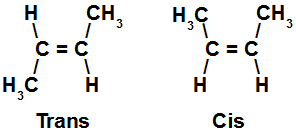 Fórmulas estruturais de isômeros cis e trans