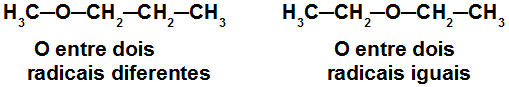 Fórmulas estruturais de isômeros de metameria