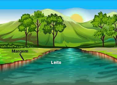 O caminho por onde um rio passa é o leito, e a margem é o local onde o rio encontra-se com a terra