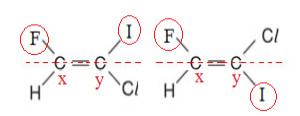 Análise dos ligantes do 1-cloro-2-flúor-1-iodoeteno