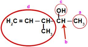 Demarcações dos ligantes do carbono quiral de número 2
