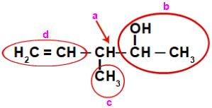 Demarcações dos ligantes do carbono quiral de número 3