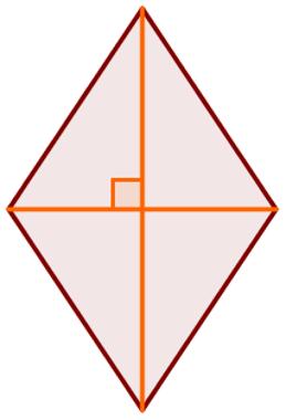 O losango possui diagonais perpendiculares