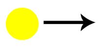 Representação da luz polarizada