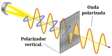 4ec7f098f2467 A polarização só ocorre com ondas transversais, isto é, que possuem direção  de propagação perpendicular à vibração. O som é uma onda longitudinal e  possui ...