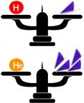 Massas atômicas do hidrogênio e do hélio em comparação com 1 unidade de massa atômica (1/12 da massa do carbono 12)