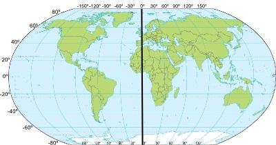 Por convenção, o Meridiano de Greenwich é o marco inicial para a medição das longitudes