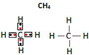 Fórmulas eletrônica e estrutural do metano