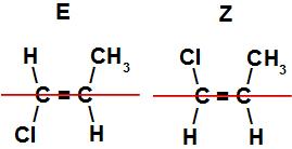 Planos traçados em moléculas com isomeria E-Z