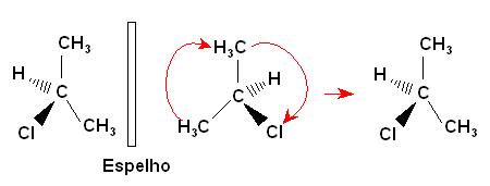 As moléculas são de uma mesma substância, mas não são enantiômeros