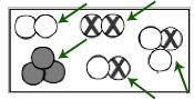Representação de moléculas