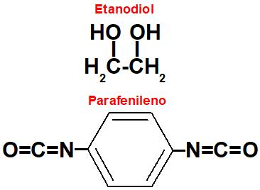 Fórmulas estruturais dos monômeros do poliuretano.