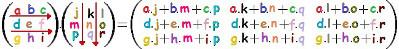 Multiplicação de Matrizes Colorida