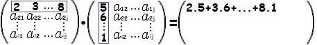 Multiplicação de Matrizes 1