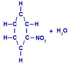 Produtos formados na nitração do benzeno