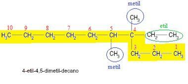 Resposta de exercício sobre nomenclatura de alcano