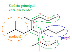 Resposta de exercício sobre nomenclatura de alcanos