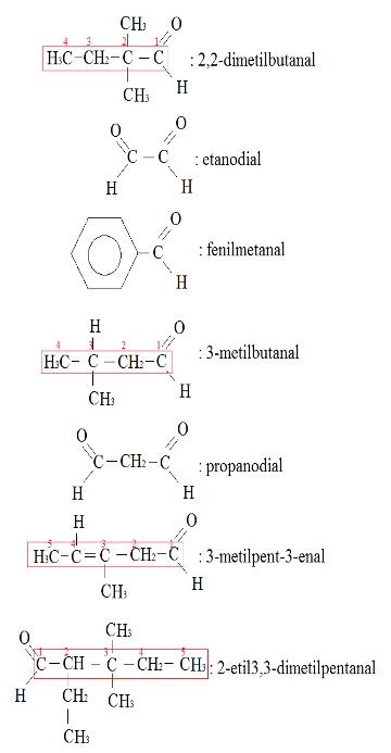 Nomenclatura de aldeídos segundo as regras da IUPAC