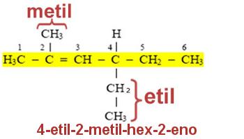 Exemplo de nomenclatura de cadeia ramificada