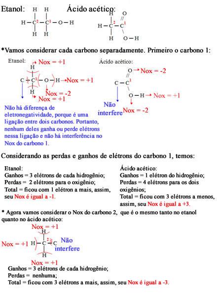 Explicação da determinação do Número de Oxidação (Nox) para compostos orgânicos