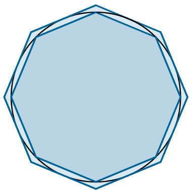 Octógono inscrito e octógono circunscrito na circunferência