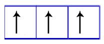 Representação dos orbitais do subnível p com elétrons