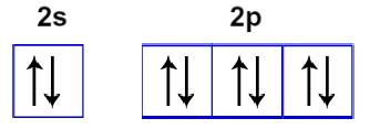 Representação dos orbitais dos subníveis s e p com elétrons