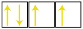 Representação didática dos orbitais de um átomo de oxigênio