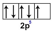 Representação do orbital p do átomo de flúor