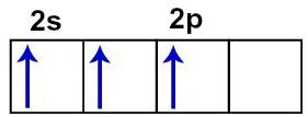 Representação dos orbitais incompletos do boro no estado hibridizado
