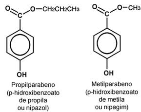 Estrutura de parabenos usados como conservantes de cosméticos: proprilparabeno e metilparabeno