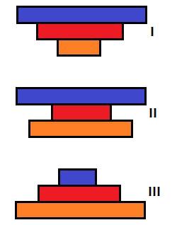 Analise os três tipos de pirâmides ecológicas acima