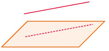 Exemplo de reta paralela ao plano
