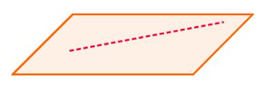 Exemplo de reta em que todos os pontos pertencem a um plano