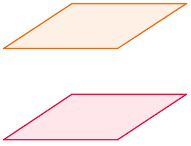 Exemplo de planos que não possuem ponto em comum
