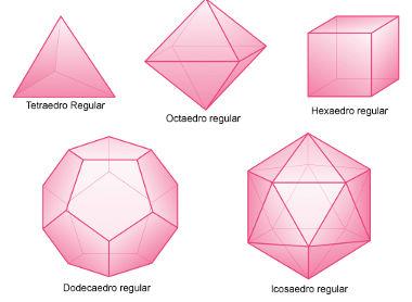 Imagens dos poliedros mencionados acima