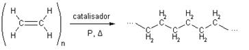 Polimerização do eteno em polietileno