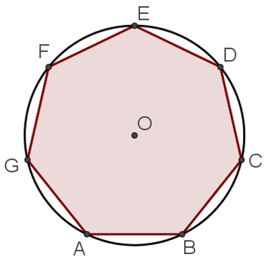Exemplo de polígono regular inscrito em uma circunferência