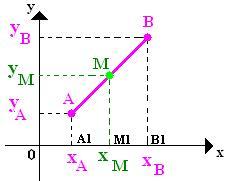 """Por ser um """"pedaço"""" de uma reta podemos medir o seu comprimento (distância  entre dois pontos de uma reta) 26c72c216b46a"""
