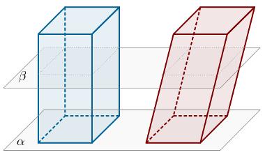 O segundo prisma sofreu uma deformação, mas manteve a base quadrada congruente à do primeiro