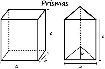 O volume de um prisma qualquer pode ser calculado multiplicando-se a área da base pela altura