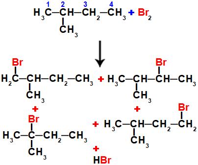 Possíveis produtos orgânicos formados a partir do 2-metil-butano