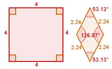 Comparação entre um losango e um quadrado