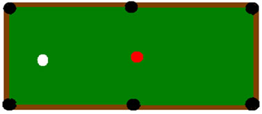 A quantidade de movimento está presente em um jogo de bilhar.