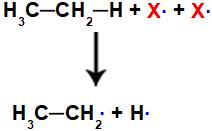 Rompimento da ligação sigma entre o carbono e o hidrogênio