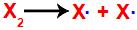 Rompimento da ligação sigma entre os halogênios