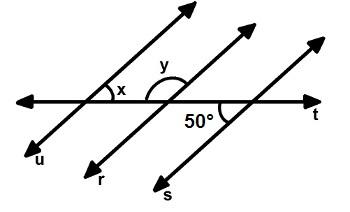 Retas u, r e s paralelas e interceptadas por uma reta t transversal