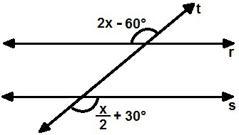 Reta r e s paralelas e interceptadas por uma reta transversal t